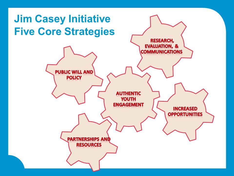 Jim Casey Initiative Five Core Strategies