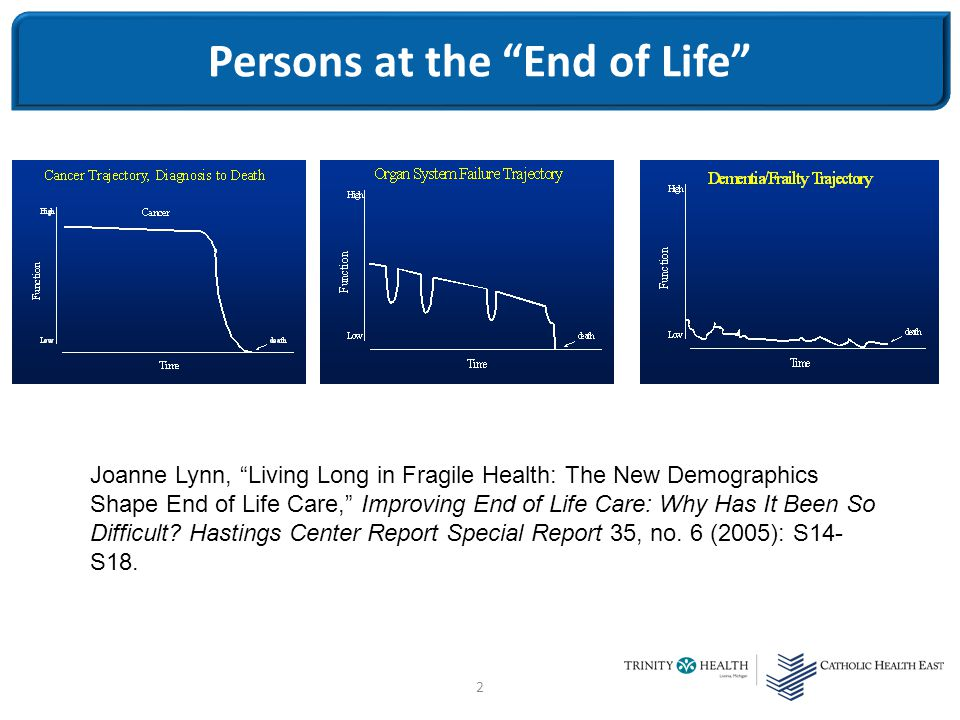 2 Persons at the End of Life Joanne Lynn, Living Long in Fragile Health: The New Demographics Shape End of Life Care, Improving End of Life Care: Why Has It Been So Difficult.