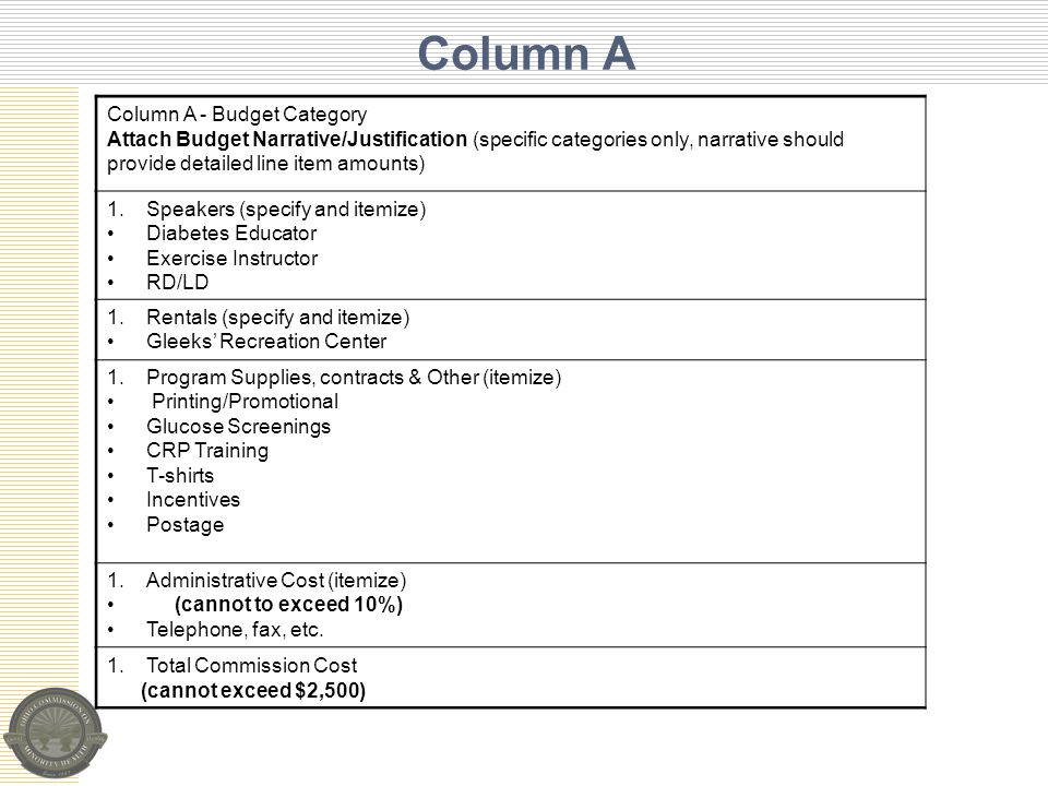 Column A Column A - Budget Category Attach Budget Narrative/Justification (specific categories only, narrative should provide detailed line item amounts) 1.Speakers (specify and itemize) Diabetes Educator Exercise Instructor RD/LD 1.Rentals (specify and itemize) Gleeks' Recreation Center 1.Program Supplies, contracts & Other (itemize) Printing/Promotional Glucose Screenings CRP Training T-shirts Incentives Postage 1.Administrative Cost (itemize) (cannot to exceed 10%) Telephone, fax, etc.