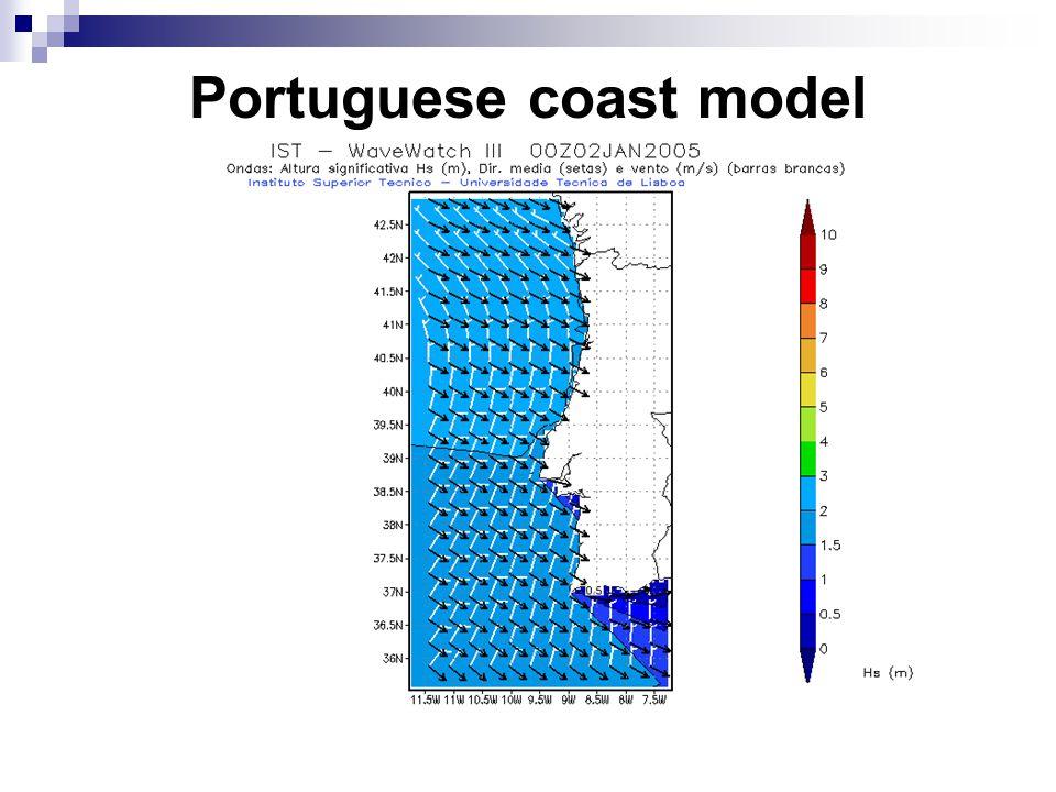 Portuguese coast model