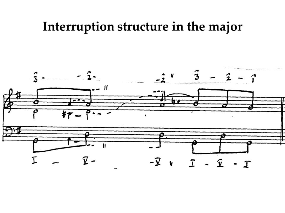 Interruption structure in the major