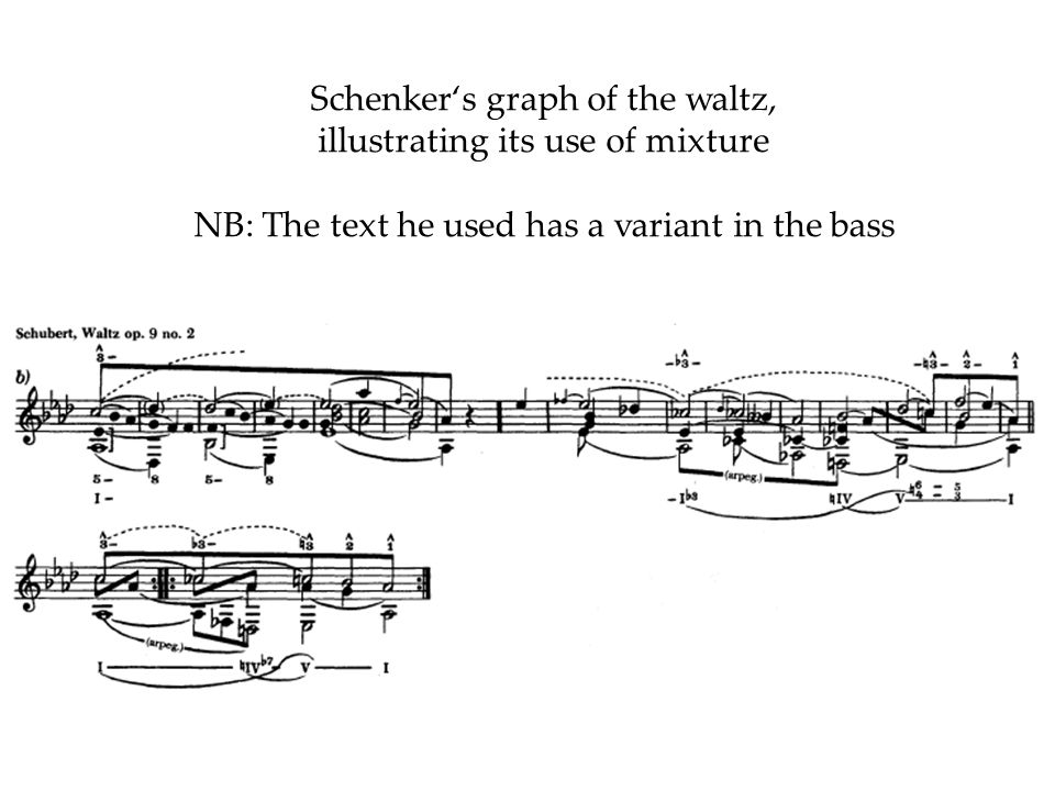 Schenker's graph of the waltz, illustrating its use of mixture NB: The text he used has a variant in the bass