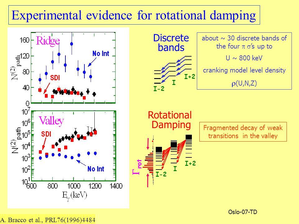 Oslo-07-TD Experimental evidence for rotational damping Rotational Damping  rot I+2 I I-2 Discrete bands I+2 I I-2 A.