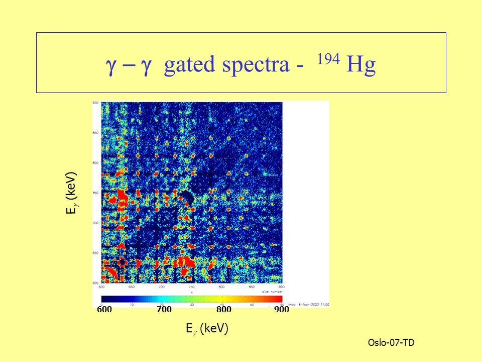 Oslo-07-TD  gated spectra - 194 Hg 600 700 800 900 E  (keV)
