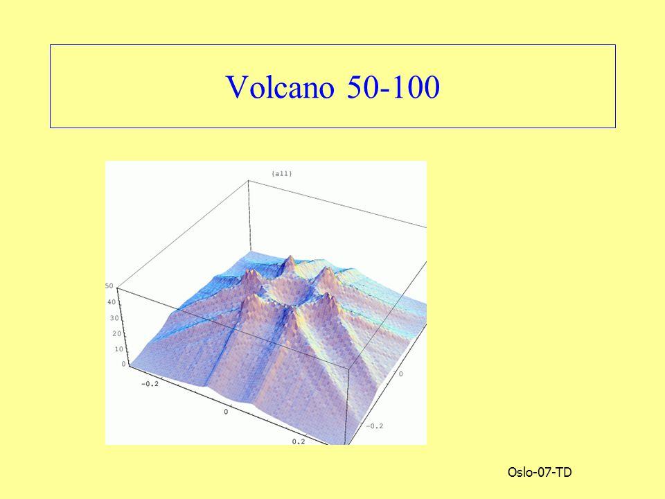 Oslo-07-TD Volcano 50-100