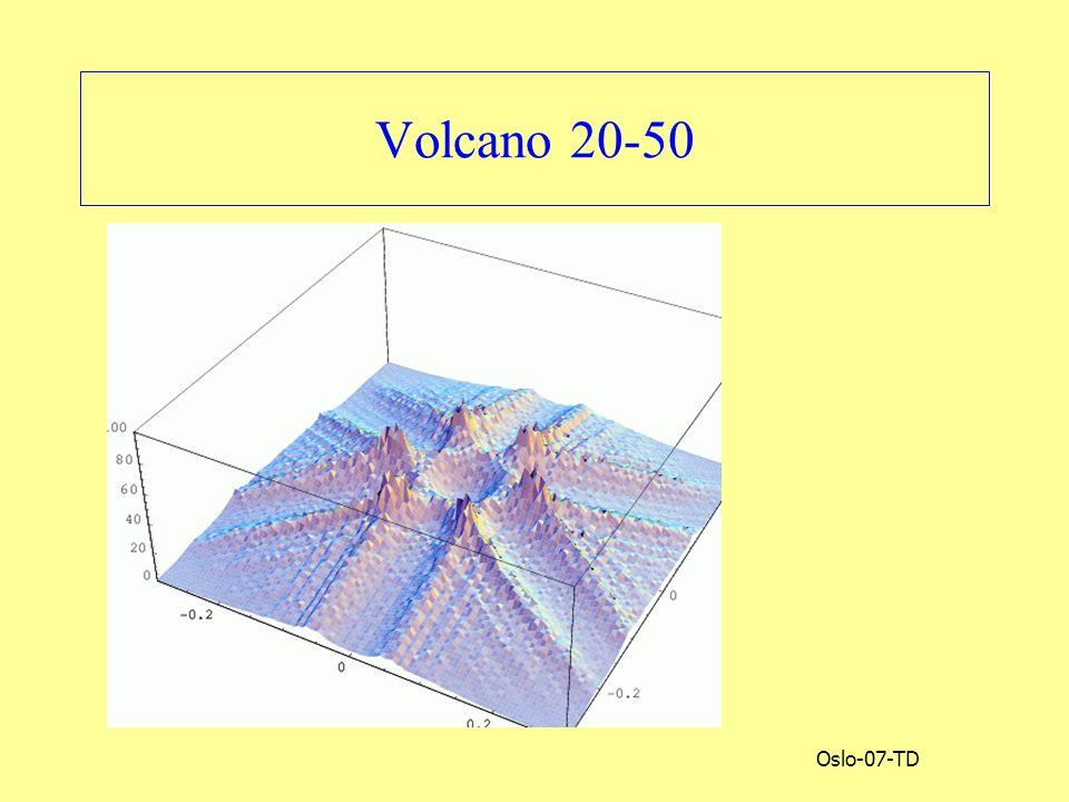 Oslo-07-TD Volcano 20-50