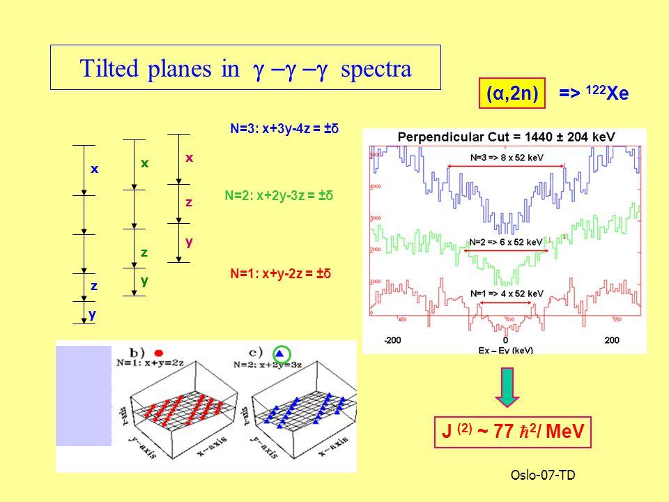Oslo-07-TD Tilted planes in  spectra => 122 Xe J (2) ~ 77  2 / MeV N=3: x+3y-4z = ±δ N=2: x+2y-3z = ±δ N=1: x+y-2z = ±δ (α,2n) x x x y y y z z z
