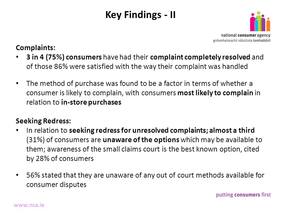 5 Making Complaints www.nca.ie Key Findings - II Complaints: 3 in 4 (75%) consumers have had their complaint completely resolved and of those 86% were satisfied with the way their complaint was handled The method of purchase was found to be a factor in terms of whether a consumer is likely to complain, with consumers most likely to complain in relation to in-store purchases Seeking Redress: In relation to seeking redress for unresolved complaints; almost a third (31%) of consumers are unaware of the options which may be available to them; awareness of the small claims court is the best known option, cited by 28% of consumers 56% stated that they are unaware of any out of court methods available for consumer disputes