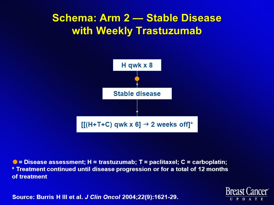 Schema: Arm 2 — Stable Disease with Weekly Trastuzumab Stable disease Source: Burris H III et al. J Clin Oncol 2004;22(9):1621-29. [[(H+T+C) qwk x 6]
