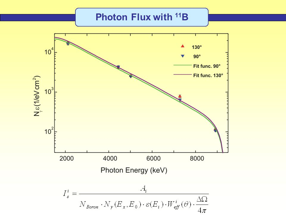 Photon Flux with 11 B