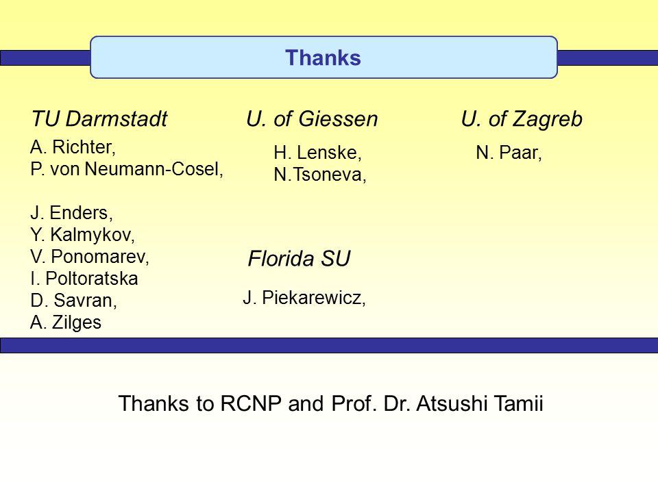Thanks TU Darmstadt U. of Giessen A. Richter, P.