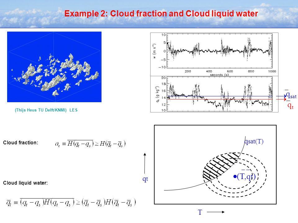 Example 2: Cloud fraction and Cloud liquid water (Thijs Heus TU Delft/KNMI) LES q sat qtqt T q sat(T) qtqt. (T,q t ) Cloud fraction: Cloud liquid wate