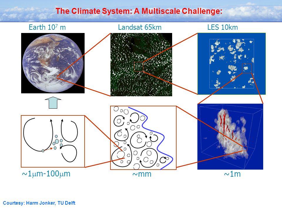The Climate System: A Multiscale Challenge: Landsat 65kmLES 10km ~mm~1m ~1  m-100  m Earth 10 7 m Courtesy: Harm Jonker, TU Delft