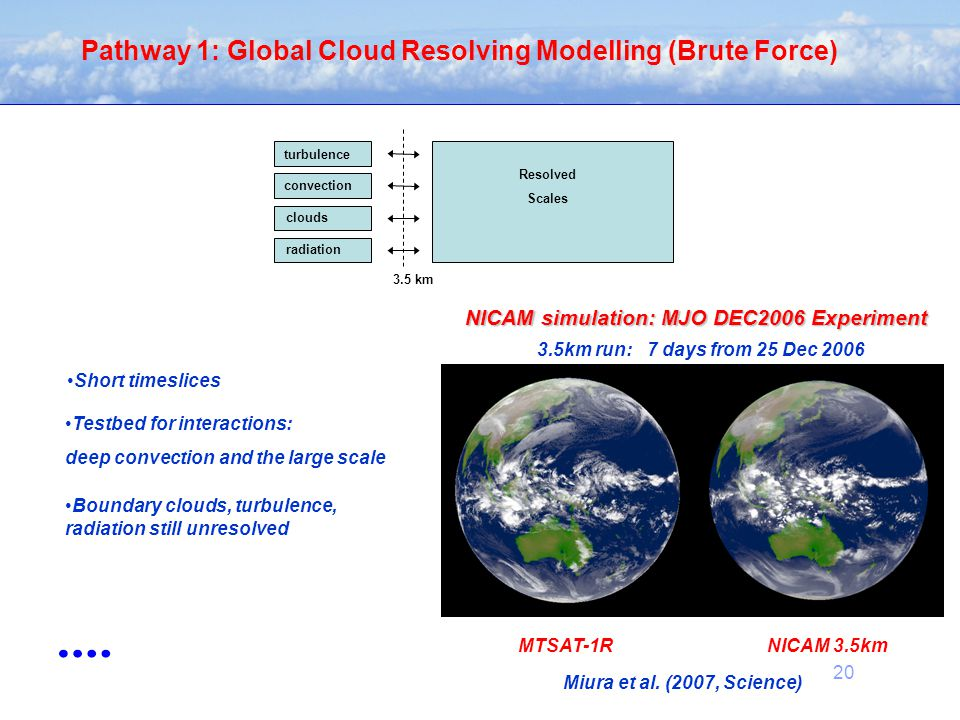 20 Resolved Scales 3.5 km turbulence convection clouds radiation Pathway 1: Global Cloud Resolving Modelling (Brute Force) NICAM simulation: MJO DEC2006 Experiment MTSAT-1R NICAM 3.5km Miura et al.