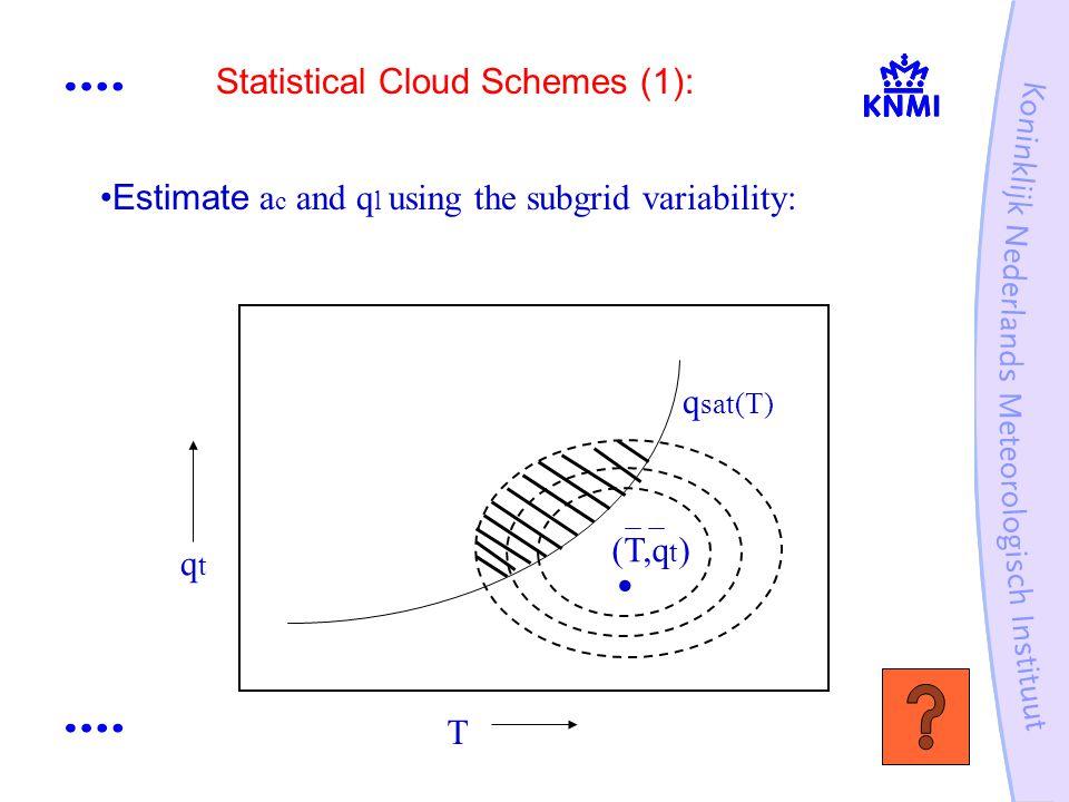 24 T q sat(T) qtqt. (T,q t ) Statistical Cloud Schemes (1): Estimate a c and q l using the subgrid variability: