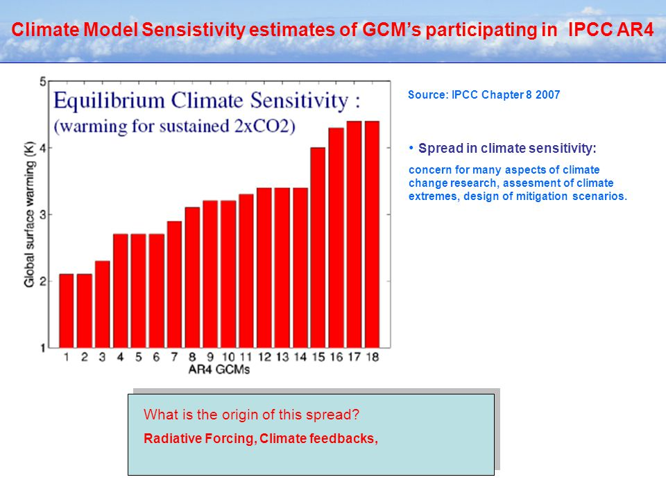 Climate Model Sensistivity estimates of GCM's participating in IPCC AR4 Source: IPCC Chapter 8 2007 Spread in climate sensitivity: concern for many aspects of climate change research, assesment of climate extremes, design of mitigation scenarios.