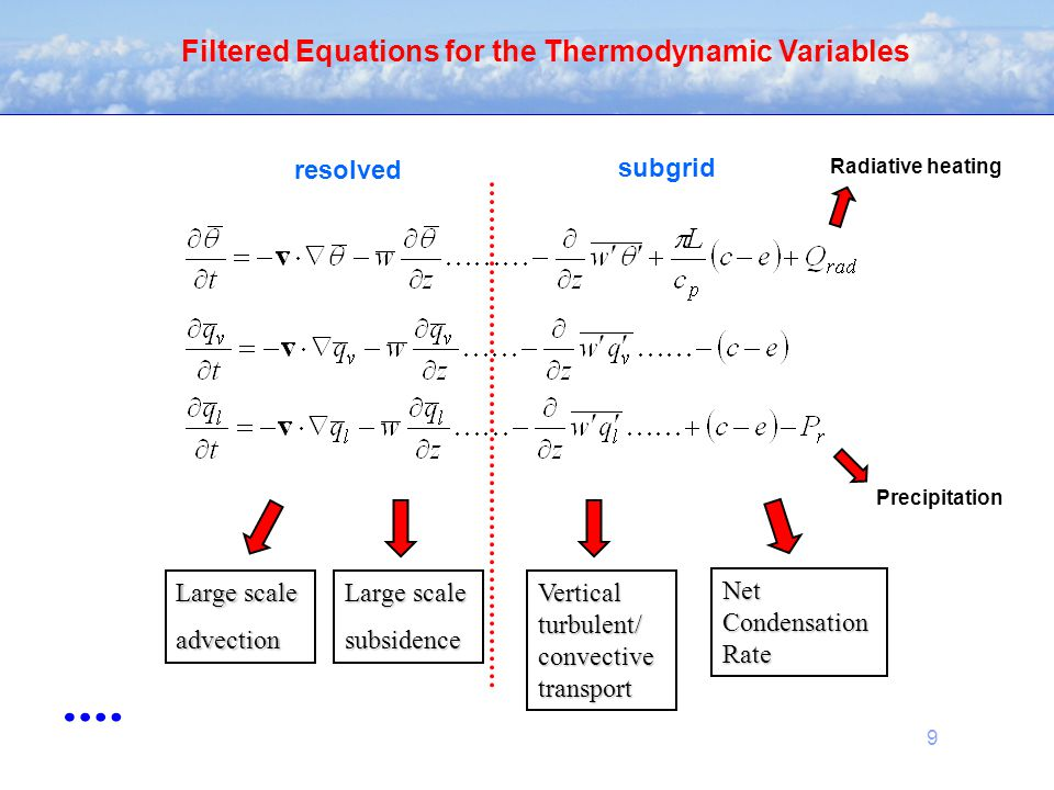9 Large scale advection subsidence Vertical turbulent/ convective transport Net Condensation Rate Filtered Equations for the Thermodynamic Variables Radiative heating Precipitation resolved subgrid
