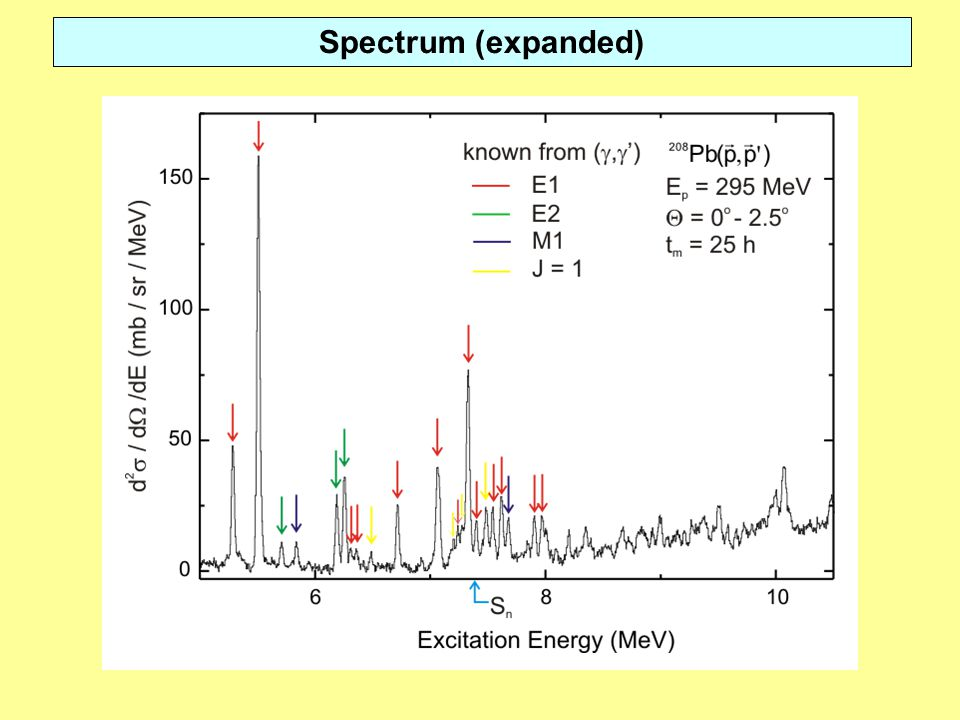 Spectrum (expanded)