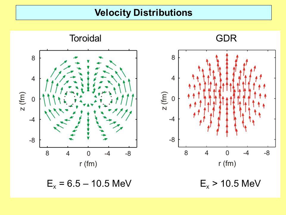 ToroidalGDR E x > 10.5 MeVE x = 6.5 – 10.5 MeV Velocity Distributions