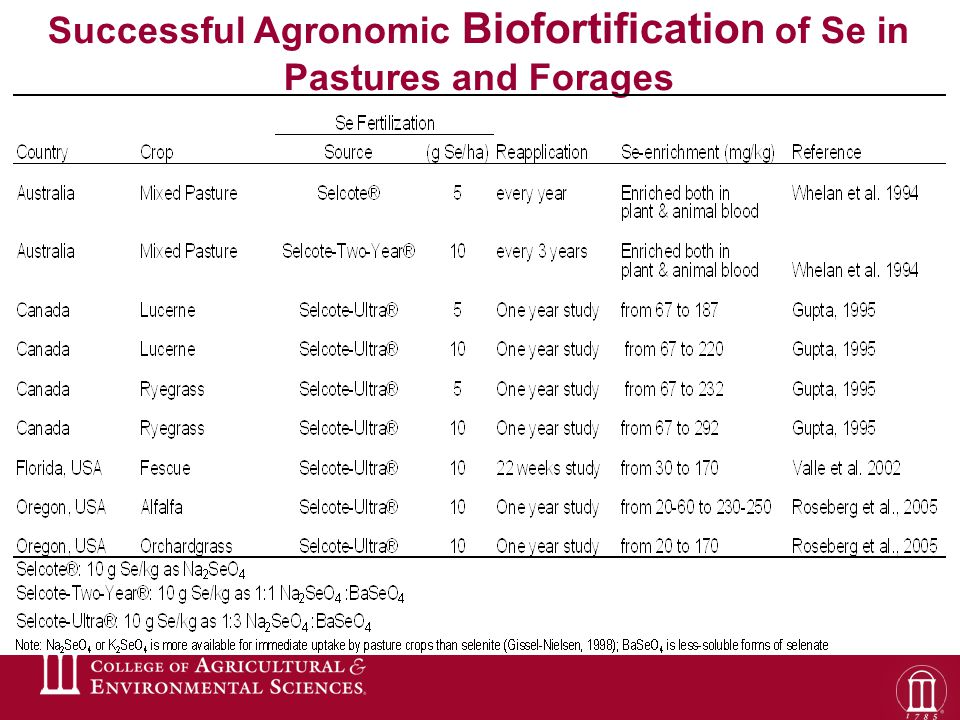 Successful Agronomic Biofortification of Se in Pastures and Forages