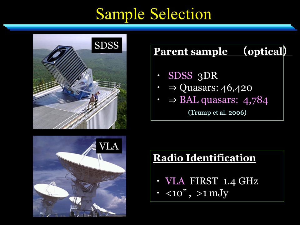Sample Selection Radio Identification ・ VLA FIRST 1.4 GHz ・ 1 mJy Parent sample ( optical ) ・ SDSS 3DR ・ ⇒ Quasars: 46,420 ・ ⇒ BAL quasars: 4,784 (Trump et al.