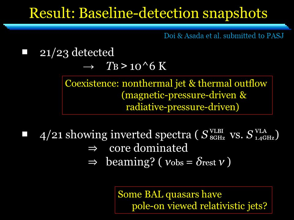 Result: Baseline-detection snapshots ■ 21/23 detected → T B > 10^6 K ■ 4/21 showing inverted spectra ( S vs.