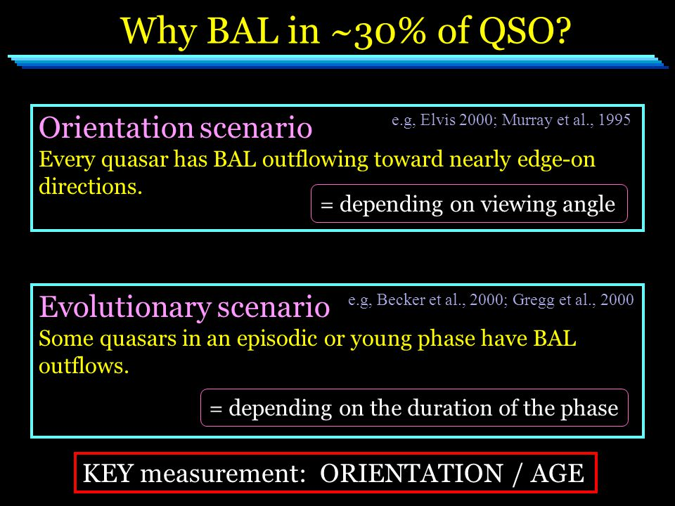 Why BAL in ~30% of QSO.