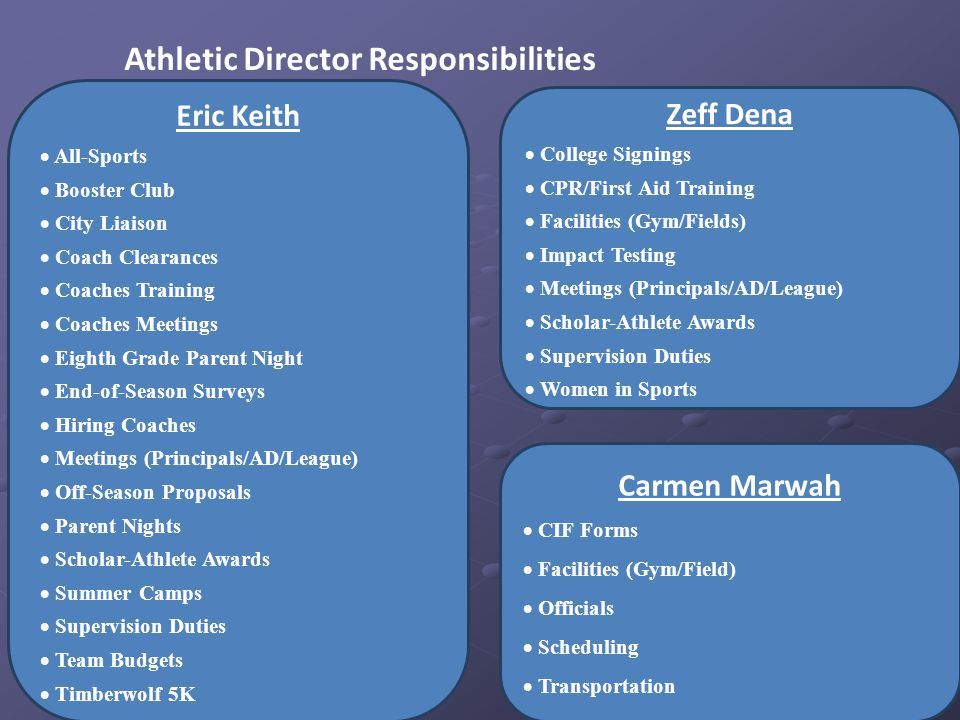 Athletic Director Responsibilities Eric Keith  All-Sports  Booster Club  City Liaison  Coach Clearances  Coaches Training  Coaches Meetings  Eighth Grade Parent Night  End-of-Season Surveys  Hiring Coaches  Meetings (Principals/AD/League)  Off-Season Proposals  Parent Nights  Scholar-Athlete Awards  Summer Camps  Supervision Duties  Team Budgets  Timberwolf 5K Zeff Dena  College Signings  CPR/First Aid Training  Facilities (Gym/Fields)  Impact Testing  Meetings (Principals/AD/League)  Scholar-Athlete Awards  Supervision Duties  Women in Sports Carmen Marwah  CIF Forms  Facilities (Gym/Field)  Officials  Scheduling  Transportation