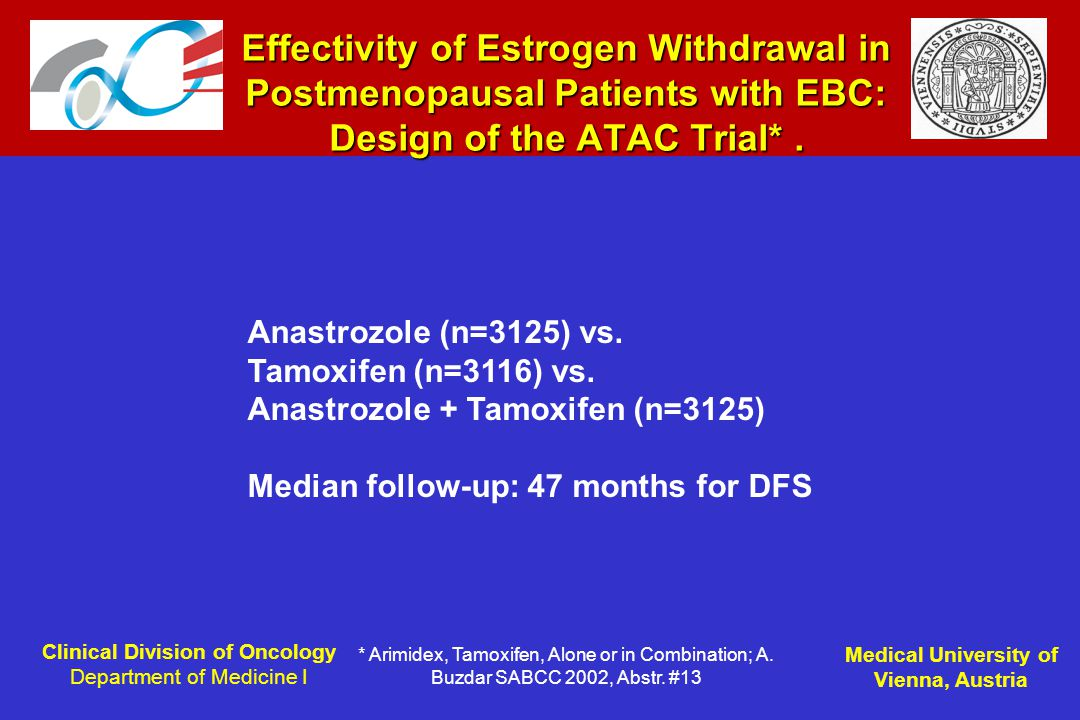 Clinical Division of Oncology Department of Medicine I Medical University of Vienna, Austria Effectivity of Estrogen Withdrawal in Postmenopausal Patients with EBC: Design of the ATAC Trial*.