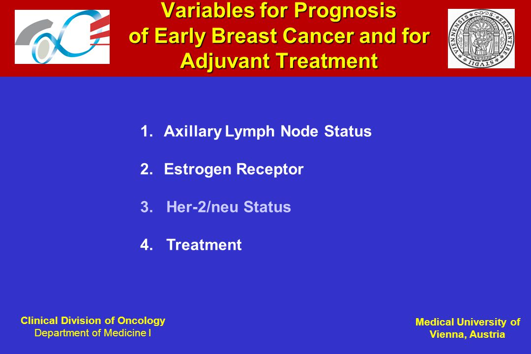 Clinical Division of Oncology Department of Medicine I Medical University of Vienna, Austria Variables for Prognosis of Early Breast Cancer and for Adjuvant Treatment 1.Axillary Lymph Node Status 2.Estrogen Receptor 3.