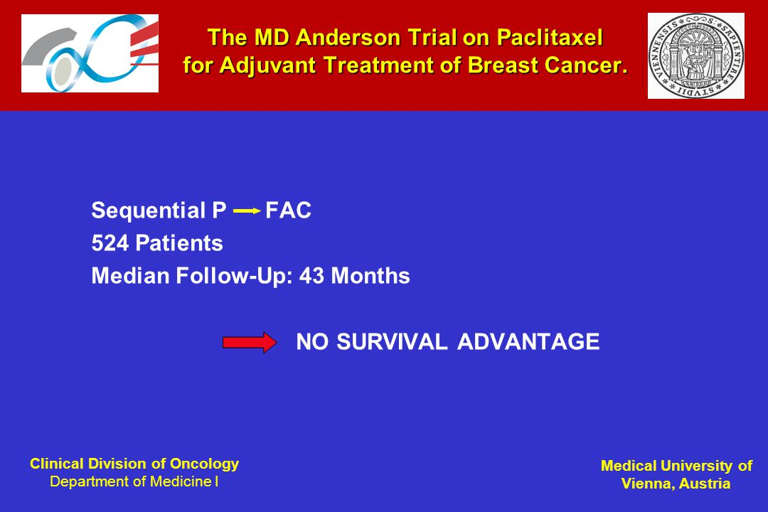 Clinical Division of Oncology Department of Medicine I Medical University of Vienna, Austria The MD Anderson Trial on Paclitaxel for Adjuvant Treatment of Breast Cancer.