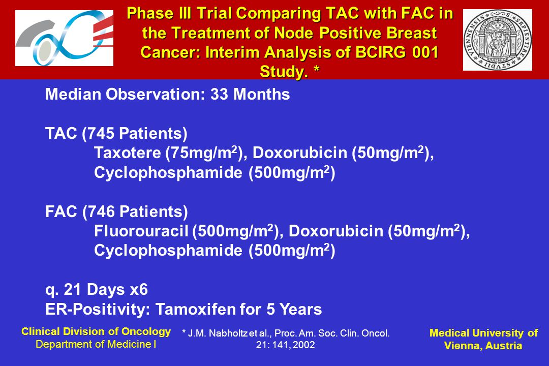 Clinical Division of Oncology Department of Medicine I Medical University of Vienna, Austria Phase III Trial Comparing TAC with FAC in the Treatment of Node Positive Breast Cancer: Interim Analysis of BCIRG 001 Study.
