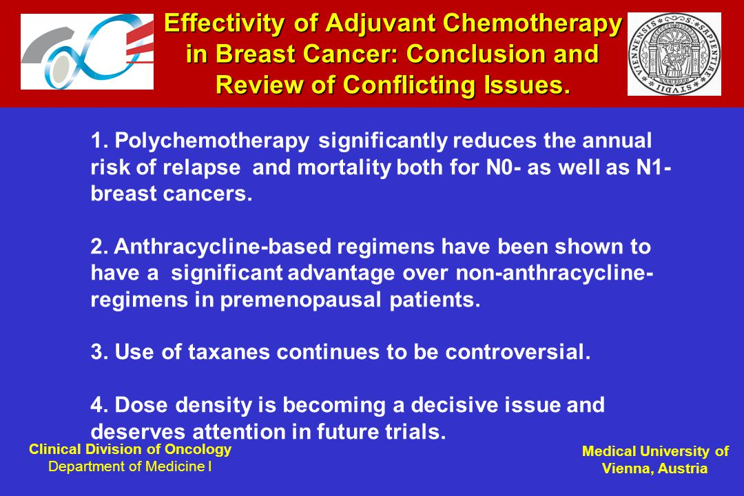 Clinical Division of Oncology Department of Medicine I Medical University of Vienna, Austria Effectivity of Adjuvant Chemotherapy in Breast Cancer: Conclusion and Review of Conflicting Issues.