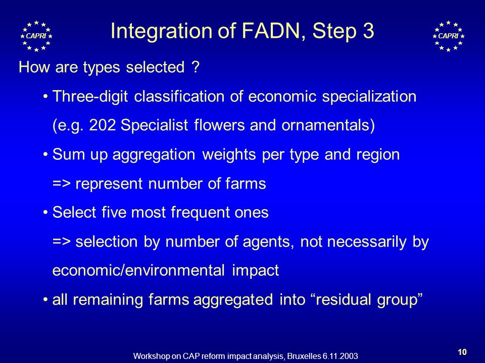 Workshop on CAP reform impact analysis, Bruxelles 6.11.2003 10 CAPRI Integration of FADN, Step 3 How are types selected .