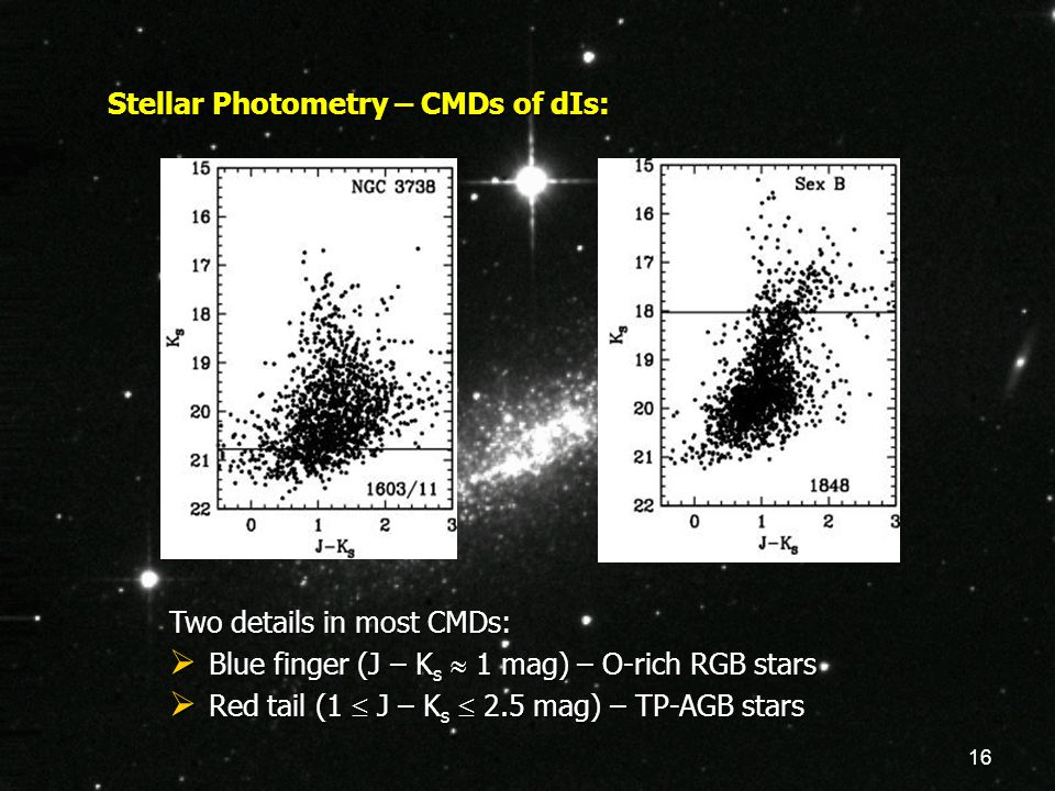 16 Stellar Photometry – CMDs of dIs: Two details in most CMDs:  Blue finger (J – K s  1 mag) – O-rich RGB stars  Red tail (1  J – K s  2.5 mag) –