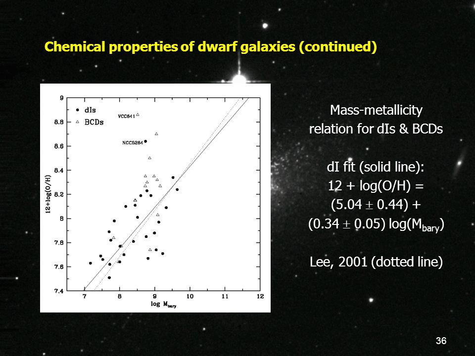 36 Chemical properties of dwarf galaxies (continued) Mass-metallicity relation for dIs & BCDs dI fit (solid line): 12 + log(O/H) = (5.04  0.44) + (0.34  0.05) log(M bary ) Lee, 2001 (dotted line)
