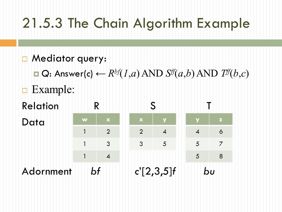 21.5.3 The Chain Algorithm Example  Mediator query:  Q: Answer(c) ← R bf (1,a) AND S ff (a,b) AND T ff (b,c)  Example: Relation R S T Data Adornment bfc'[2,3,5]f bu wx 12 13 14 xy 24 35 yz 46 57 58