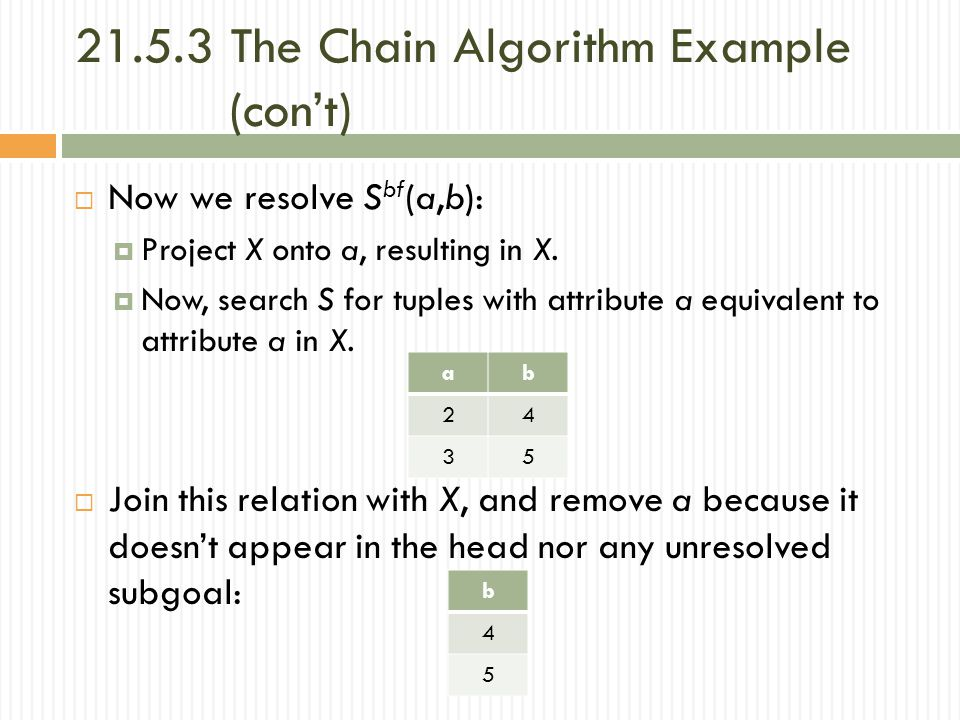 21.5.3 The Chain Algorithm Example (con't)  Now we resolve S bf (a,b):  Project X onto a, resulting in X.