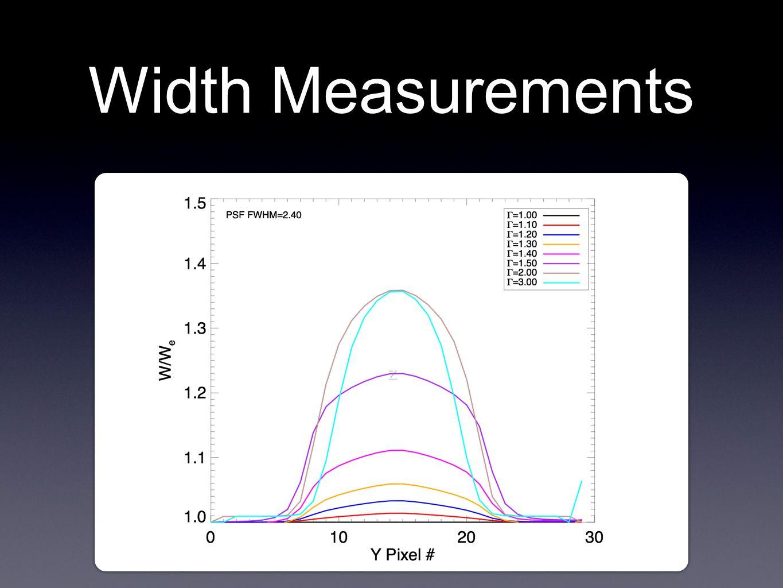 zz Width Measurements