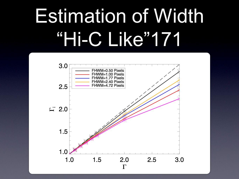 zz Estimation of Width Hi-C Like 171