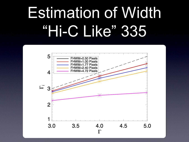 Estimation of Width Hi-C Like 335