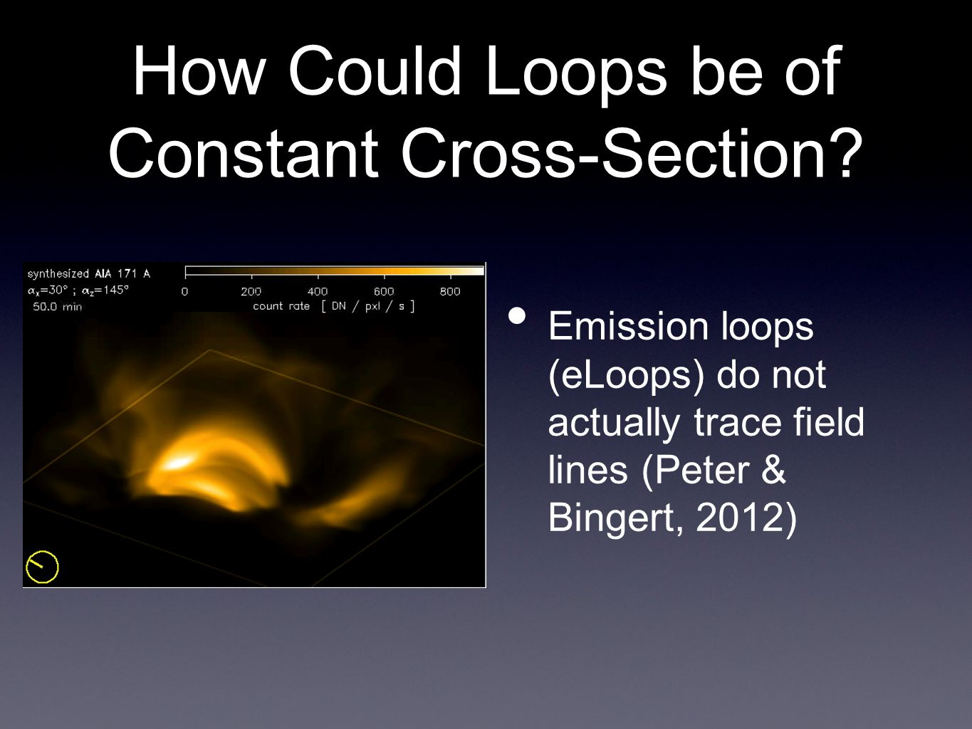 How Could Loops be of Constant Cross-Section.