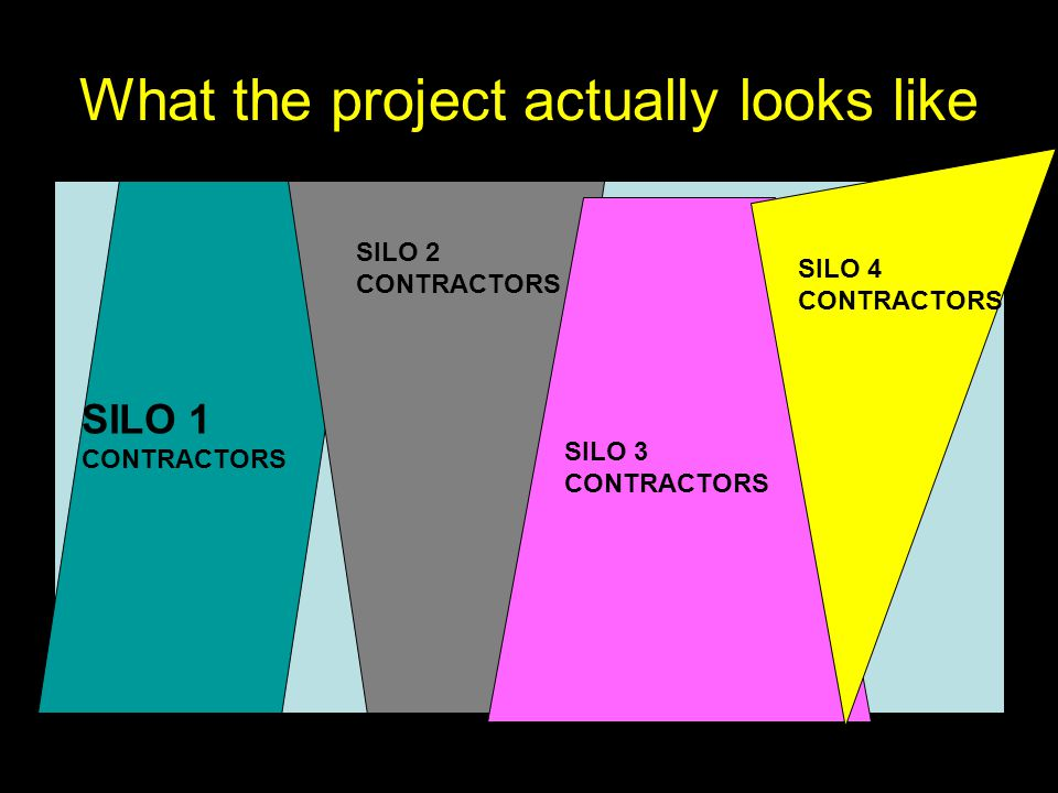 What the project actually looks like SILO 1 CONTRACTORS SILO 2 CONTRACTORS SILO 3 CONTRACTORS SILO 4 CONTRACTORS
