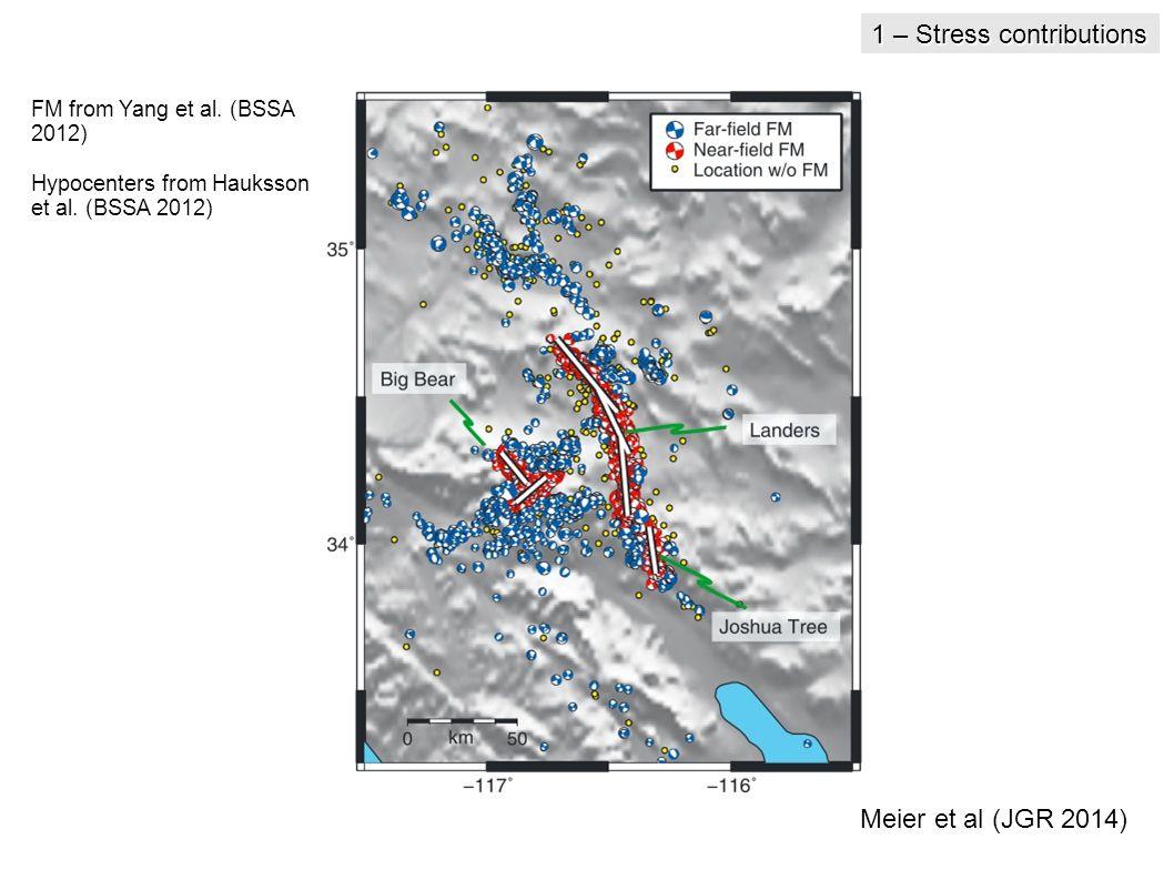 Meier et al (JGR 2014) FM from Yang et al. (BSSA 2012) Hypocenters from Hauksson et al. (BSSA 2012) 1 – Stress contributions