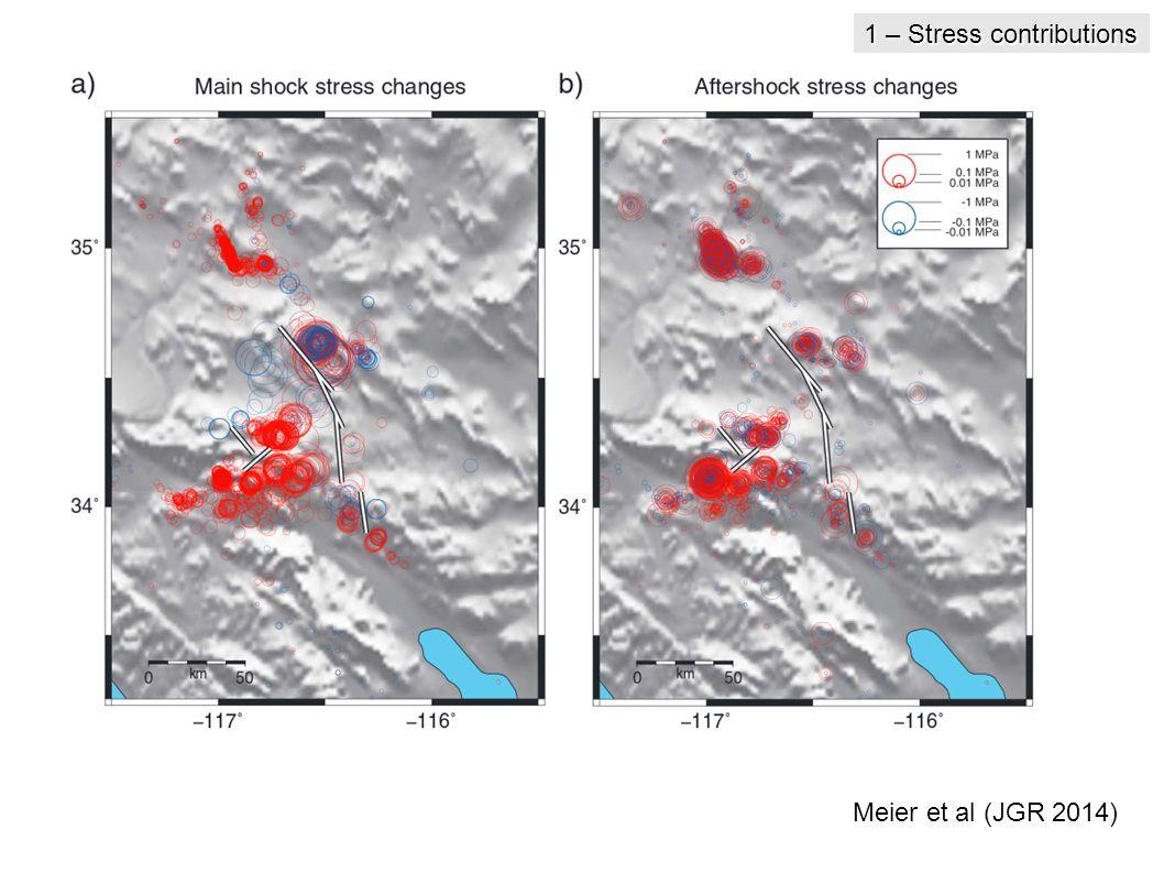 Meier et al (JGR 2014) 1 – Stress contributions