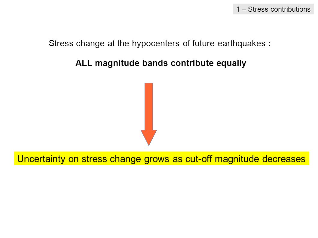 Stress change at the hypocenters of future earthquakes : ALL magnitude bands contribute equally Uncertainty on stress change grows as cut-off magnitude decreases 1 – Stress contributions