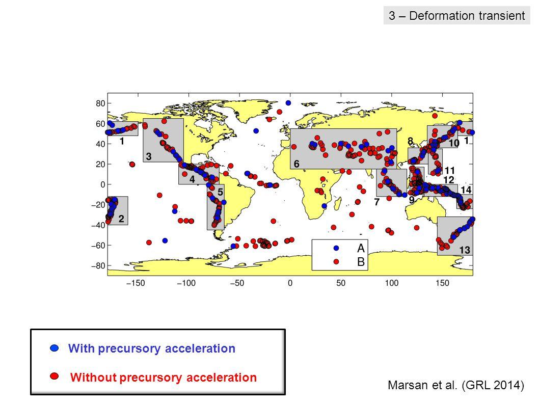 3 – Deformation transient Marsan et al.