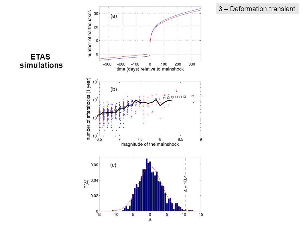 ETAS simulations 3 – Transient deformation 3 – Deformation transient