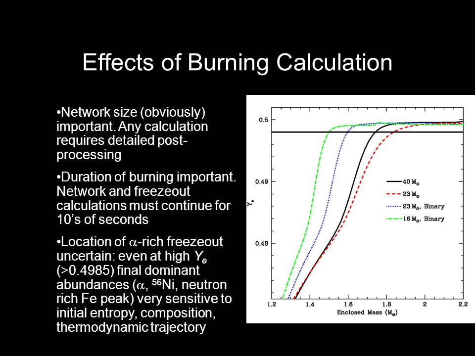 Effects of Burning Calculation Network size (obviously) important.