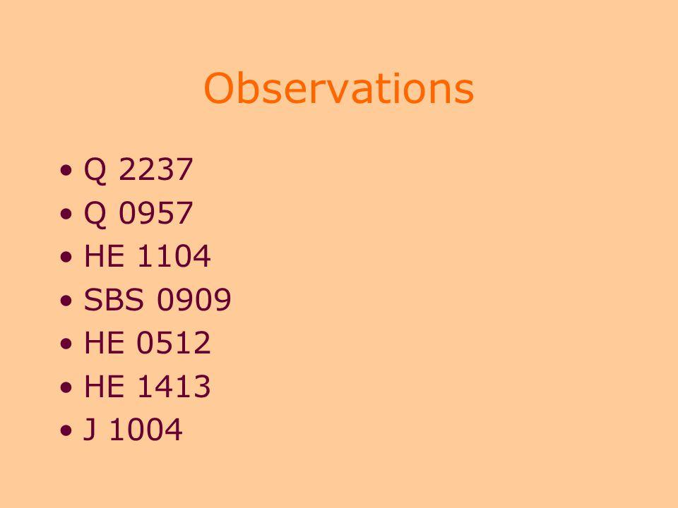 HE 1104 -1805 Gomez-Alvarez et al. 2004 OM03 W93 W95 W98 s Wisotzki